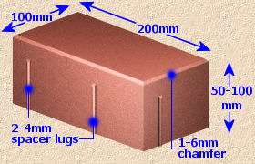 Typical Concrete Block