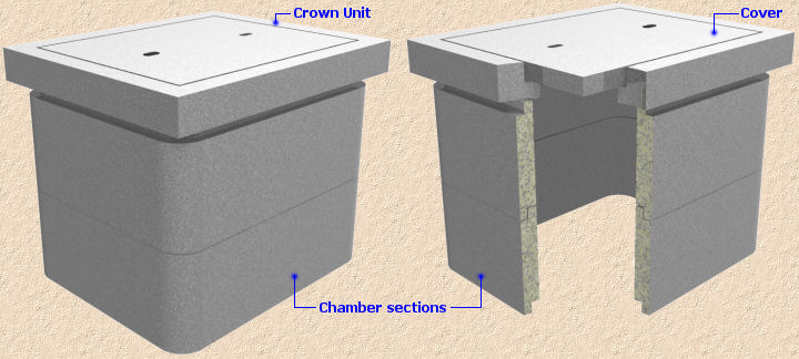 crown unit and cover