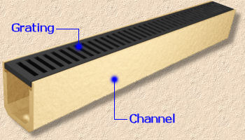 idealised linear channel