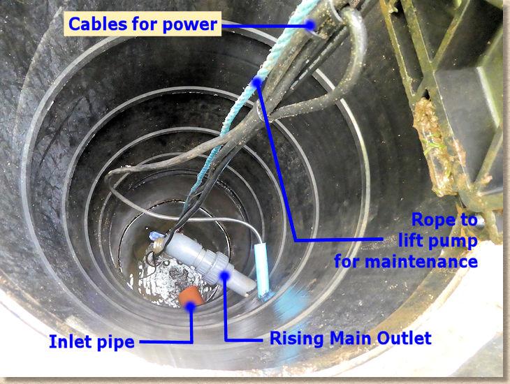 Pavingexpert Wet Wells Sumps And Pumps