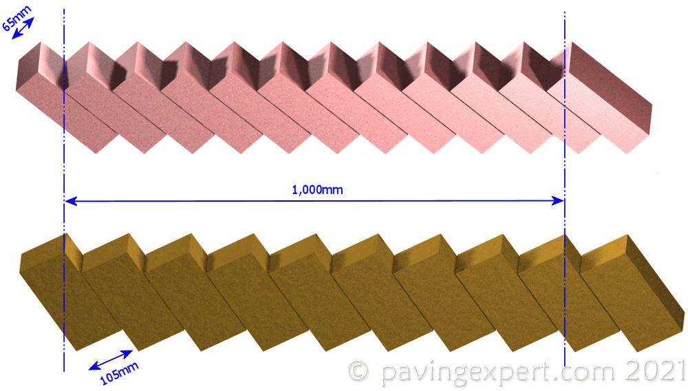 Pavingexpert Edgings Amp Kerbs Sawtooth Edging