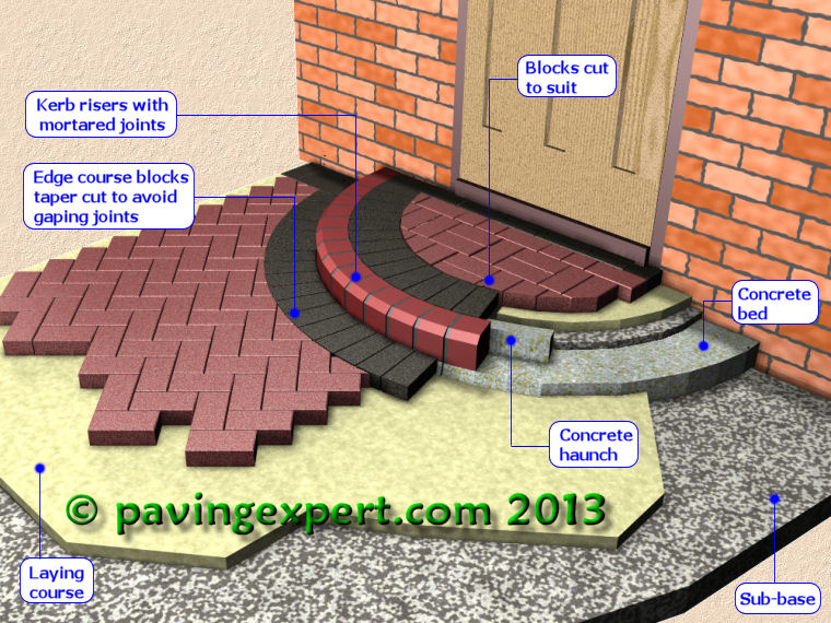 patio designs canada