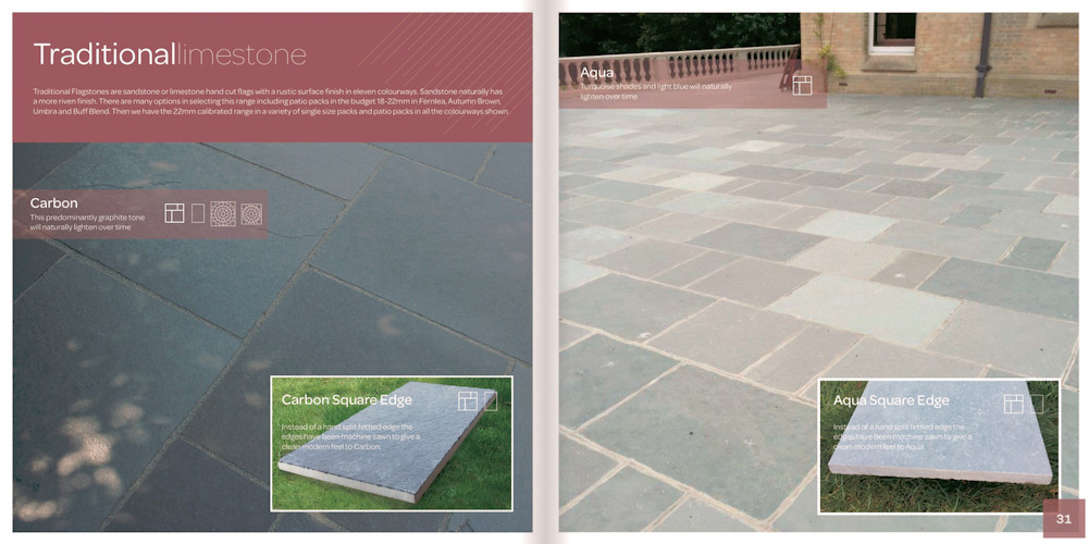 square-cut Limestone paving