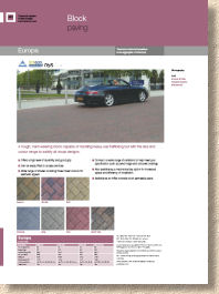 charcon block paving