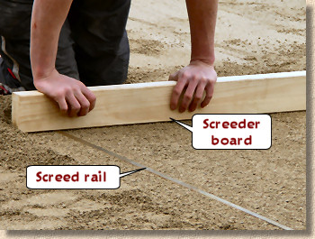 screed board and screed rail