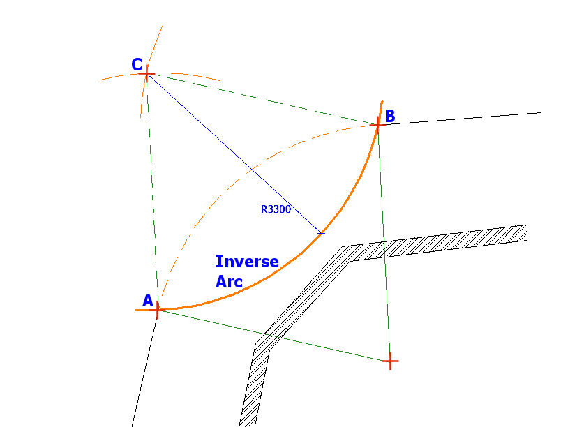 obstructed arc - inverse radius