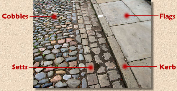 cobbles, setts, kerb and flag definitions