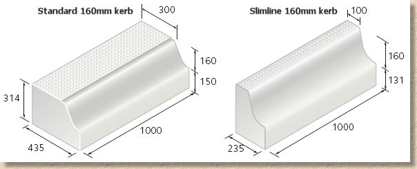 standard and slimline versions of the kassel kerb