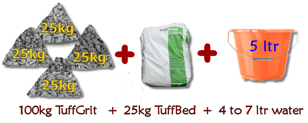 mix ratios for tuffgrit permeable bedding