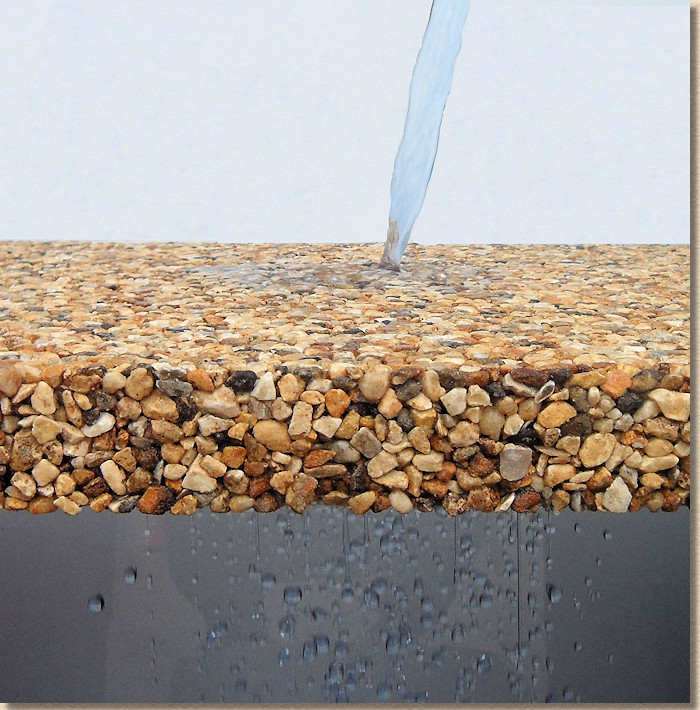 permeable sureset paving