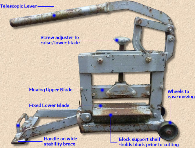 block splitter parts